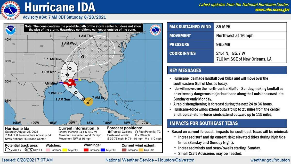 """Southeast Texas is expected to see """"minimal"""" effects from Hurricane Ida, according to the National Weather Service."""
