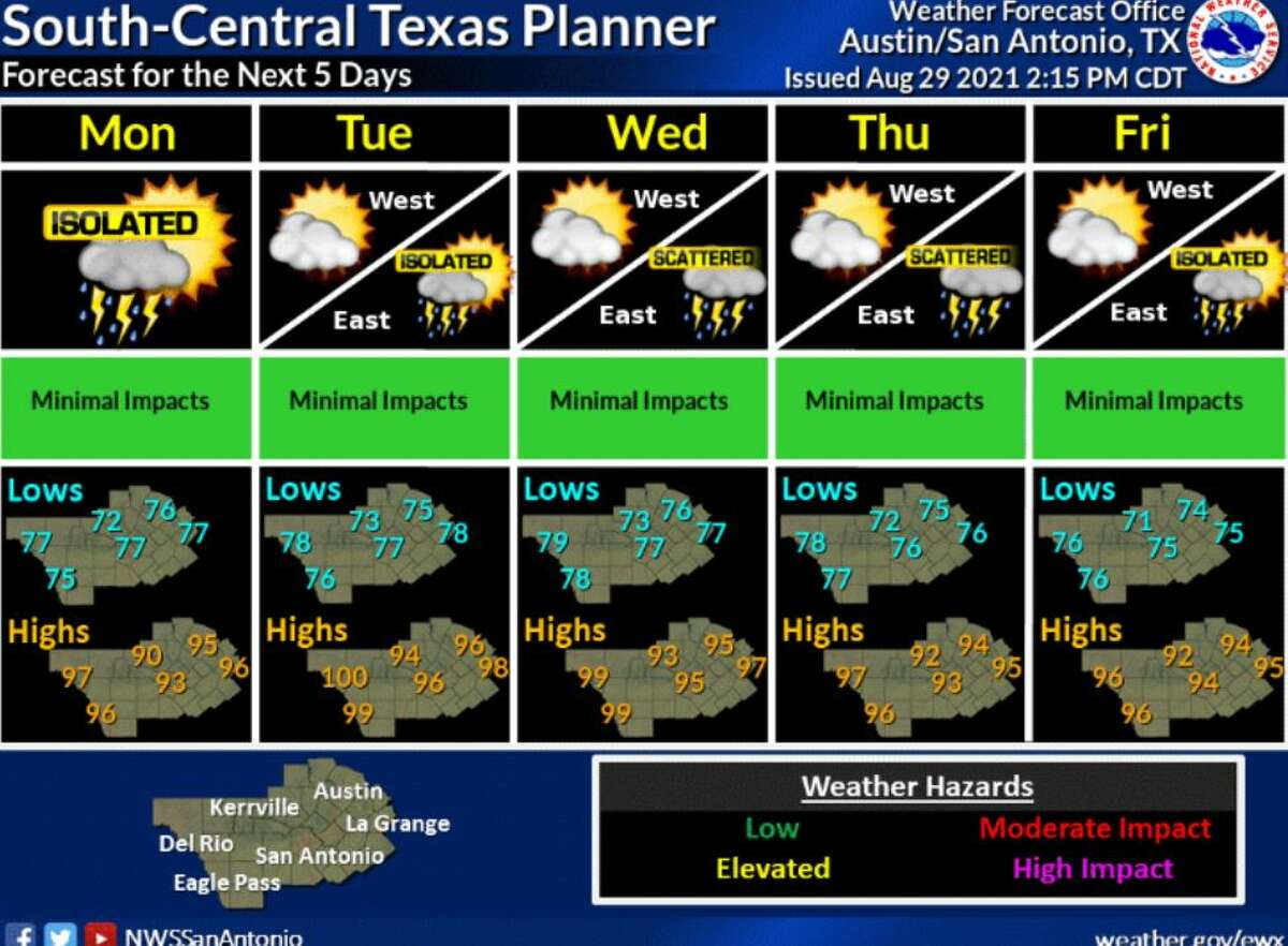 More storms are possible this week for the Alamo City.