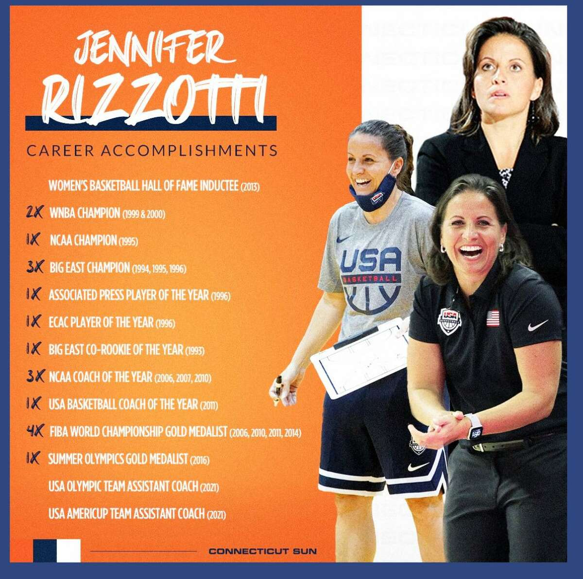 Jennifer Rizzotti, team president for the Connecticut Sun, will be the guest at the virtual Middlesex County Chamber of Commerce breakfast meeting Sept. 15.