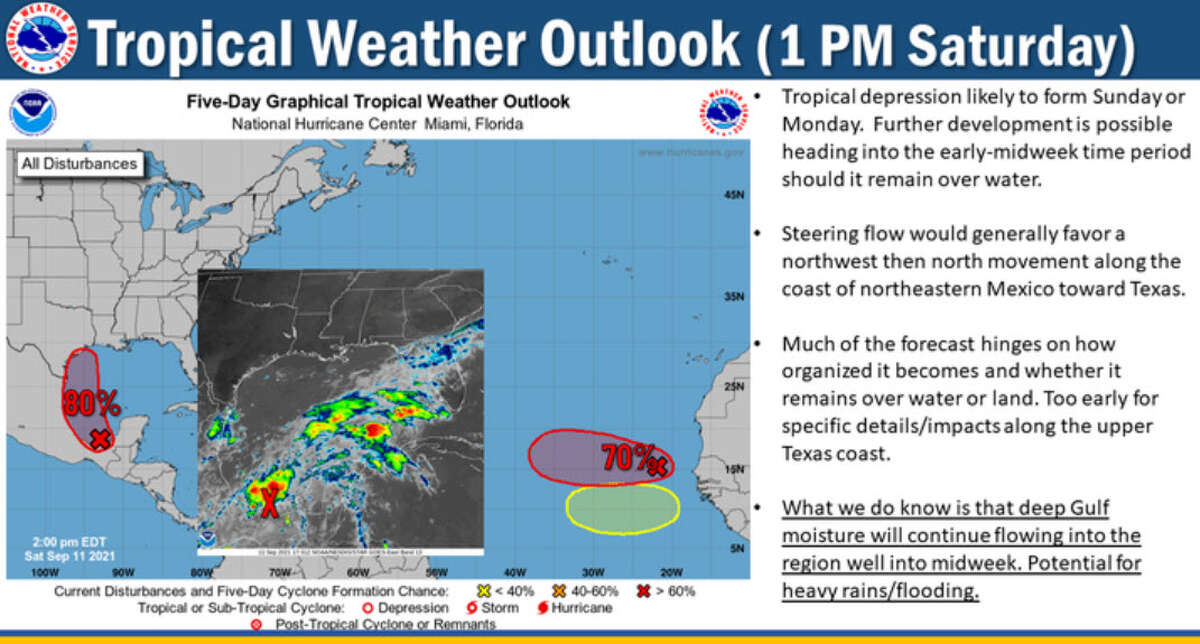 A weather system building in the Gulf of Mexico could bring heavy showers and possible flash flooding to the Houston area early next week.