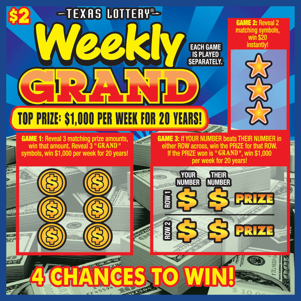 Christopher Clements, of Pearland, has claimed a top prize-winning ticket in the Texas Lottery scratch ticket game Weekly Grand. Clements chose the cash value option and will receive one lump sum payment of $907,603.