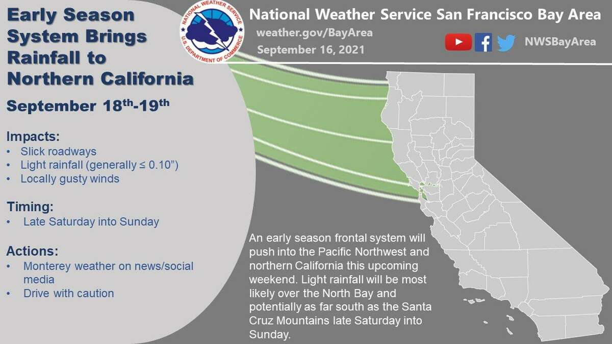 Rain is expected in the Bay Area this weekend.