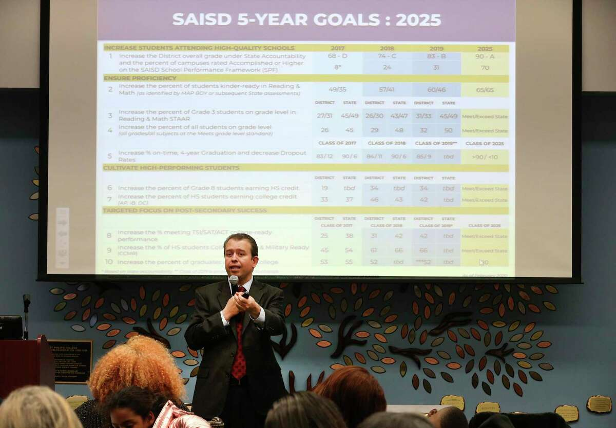 SAISD Superintendent Pedro Martinez displays the five-year goals of the district during a town hall at St. Philips College on Feb. 11, 2020, weeks before the arrival of the pandemic.