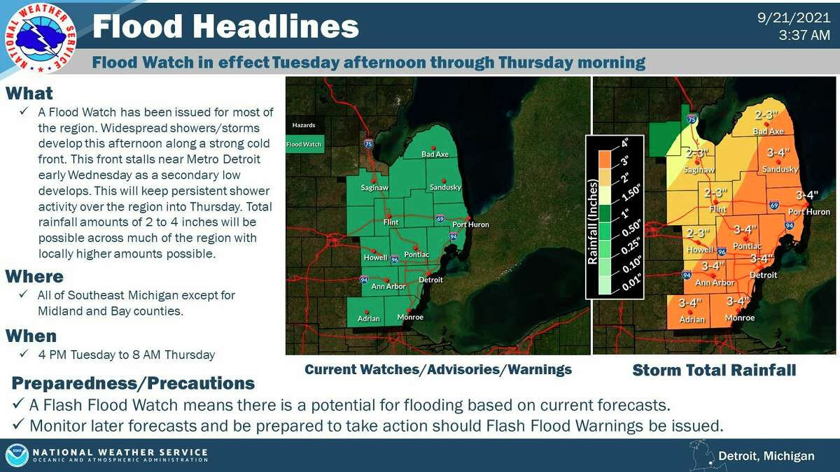 The National Weather Service is anticipating plenty of rain and high winds in the Upper Thumb the next few days.