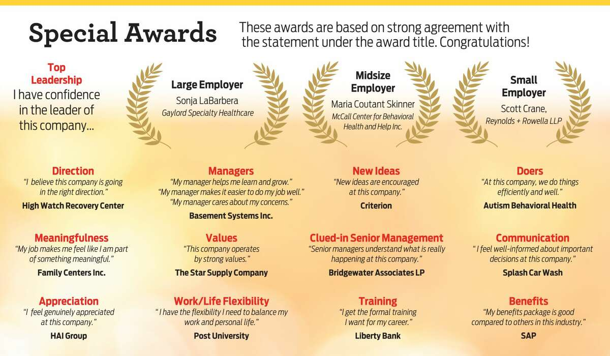 Hearst Connecticut Media's 2021 Top Workplaces Special Awards.