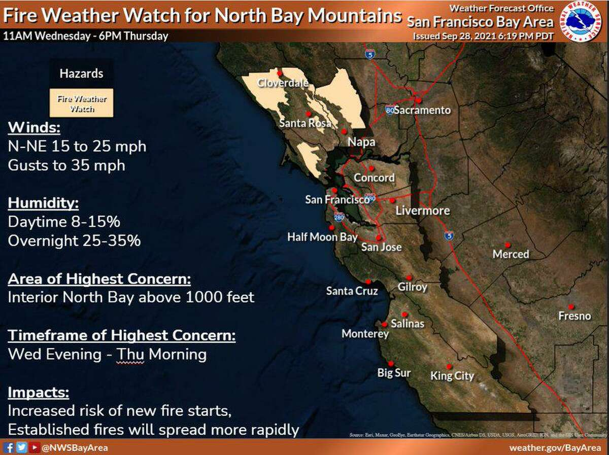 The National Weather Service issued a fire weather watch for the mountains of the North Bay between Wednesday morning and Thursday evening.
