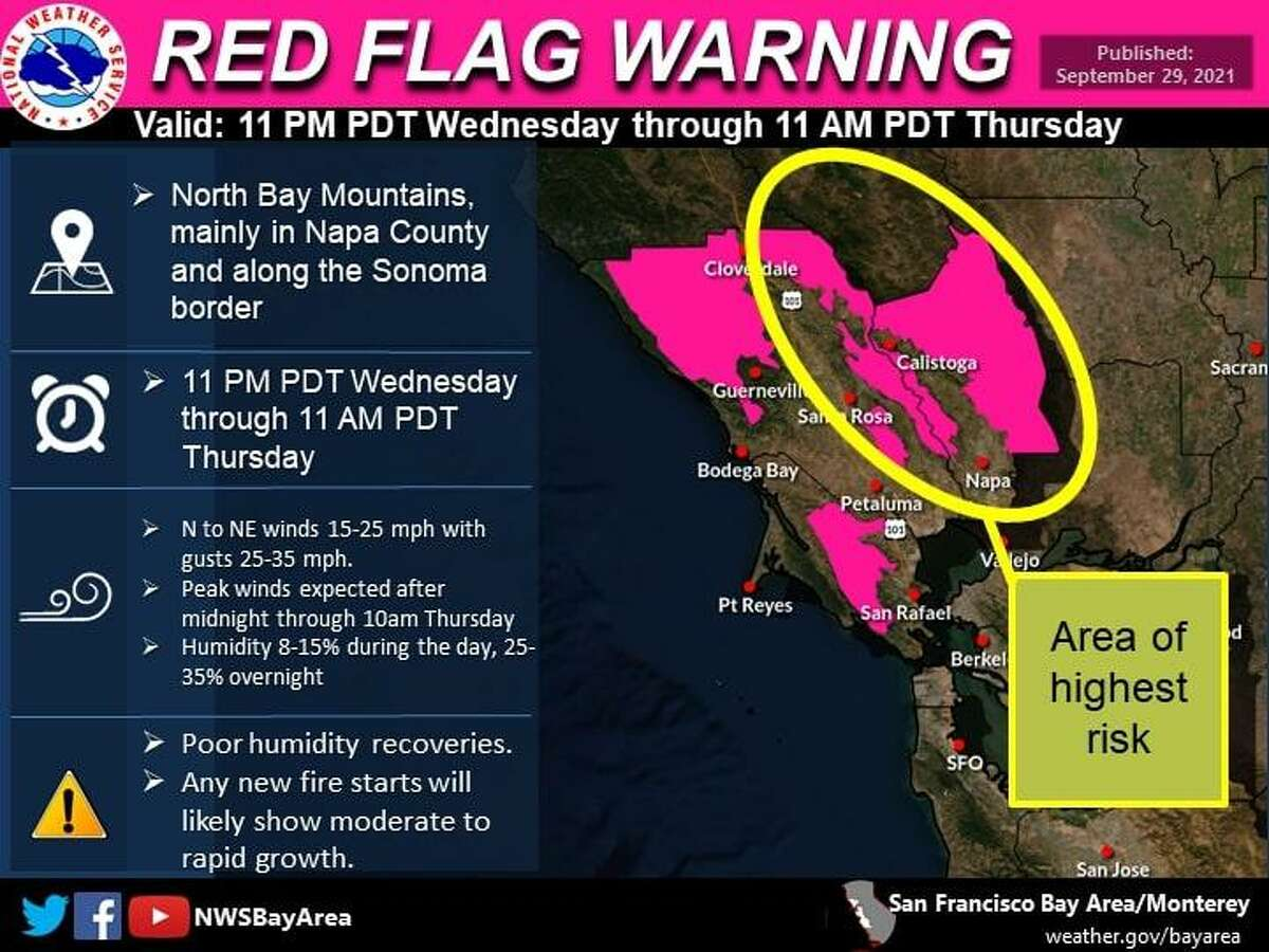 A National Weather Service map showing the areas affected by a red flag warning, signaling a heightened risk of fire danger from a confluence of high winds, low humidity and dry fuels.