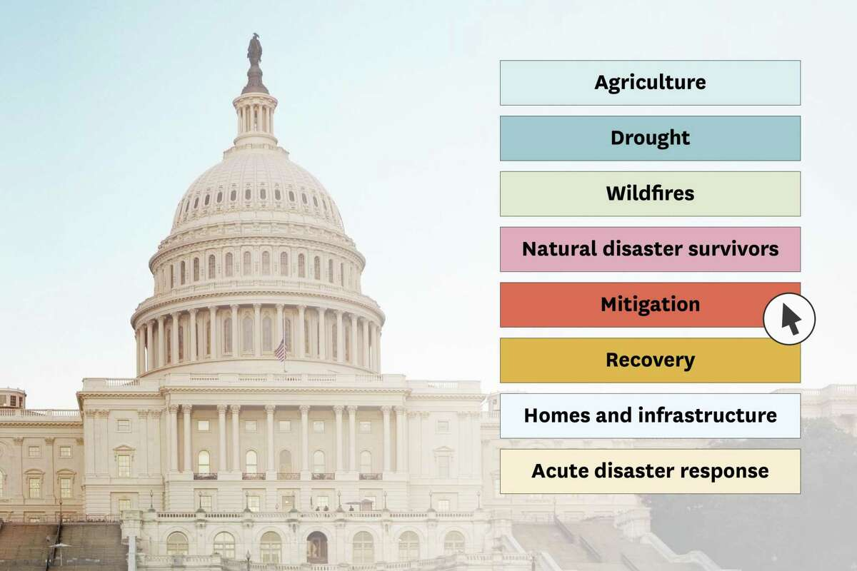 Use our interactive to explore the government funding bill that will bring billions to California for recovery and prevention efforts for natural disasters.