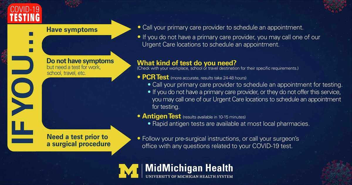 There are many different scenarios that might require a test for COVID-19. (Image provided)