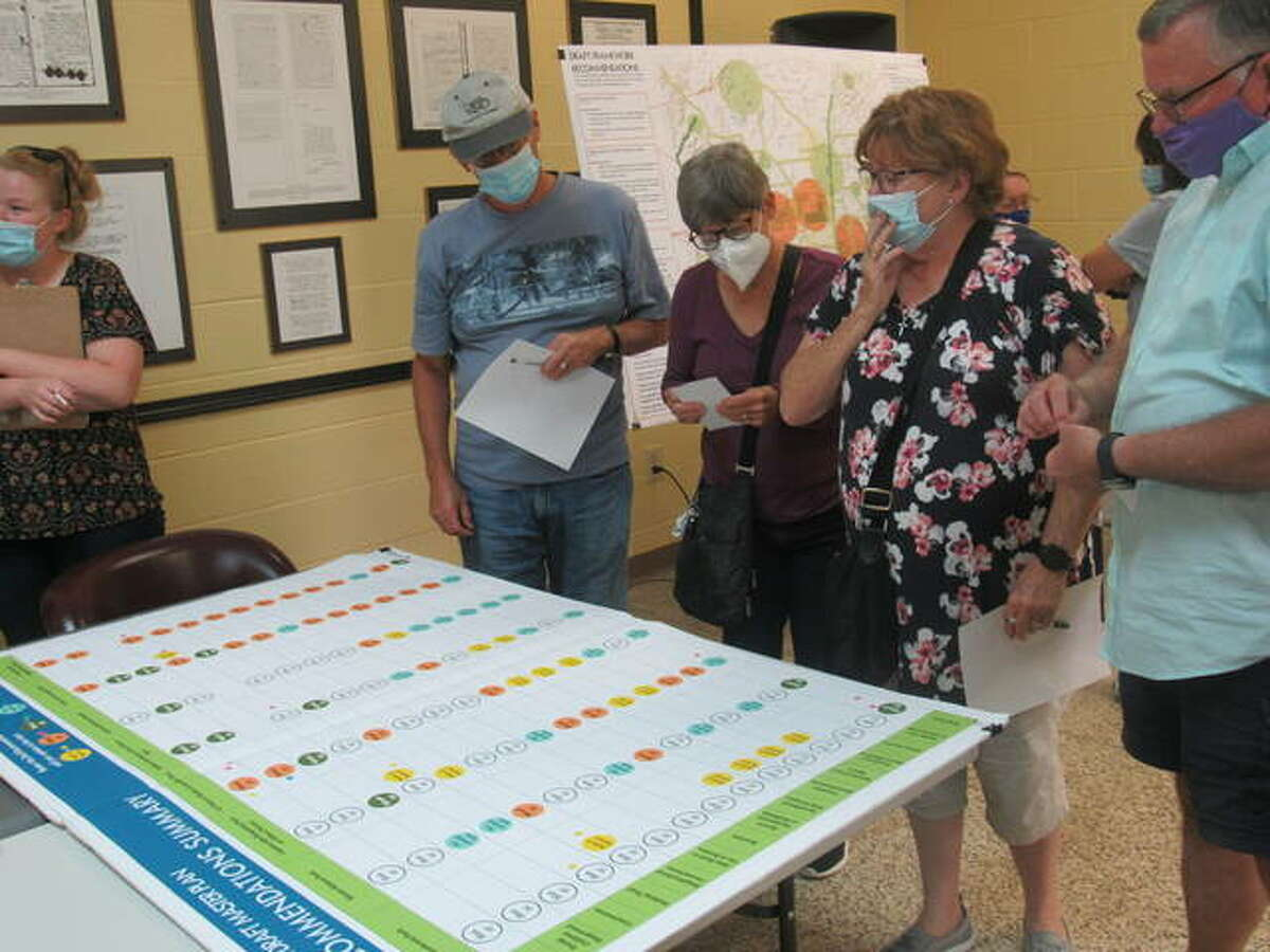 """Godfrey residents on Thursday night look through the options of what the people are looking for in village parks. People used stickers to mark what they wanted, identifying the elements as """"high priority"""" to """"not needed""""."""