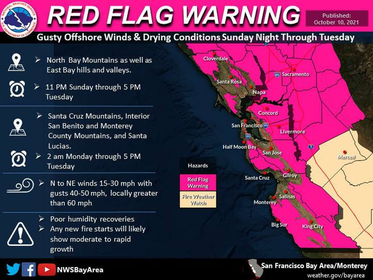 The National Weather Service issued a red flag warning for parts of the North and East Bay because of strong, dry winds in the forecast.