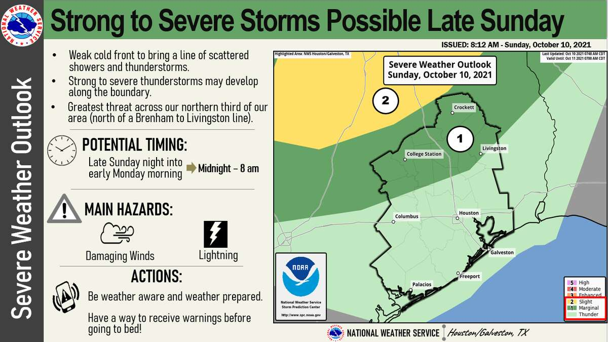 A National Weather Service graphic warning of possible severe storms Oct. 10, 2021.