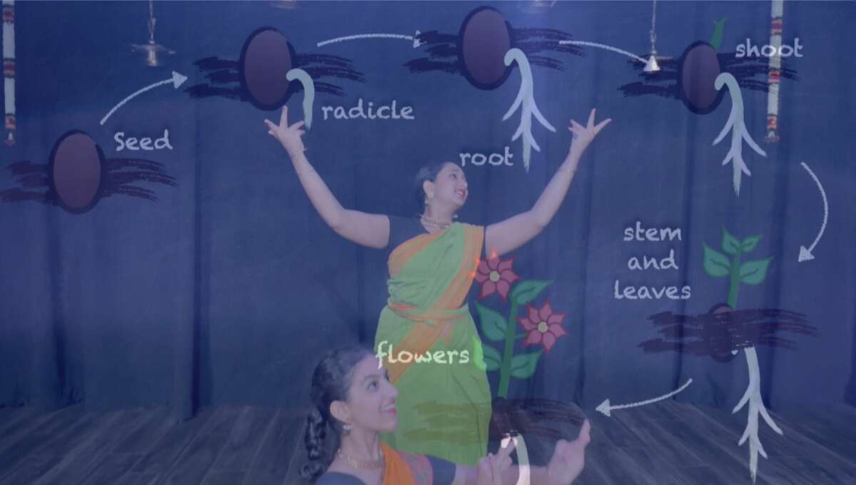 A thumbnail from Silambam's Dancing Into STEM series shows the process of germination over Bharatanatyam moves.