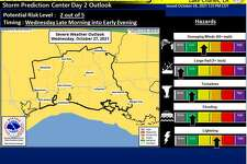 The Storm Prediction Center placed Southeast Texas in a slight risk of severe weather on Wednesday. Also, the Weather Prediction Center reported a marginal risk of excessive rainfall on Wednesday. Thunderstorms capable of producing severe weather will occur Wednesday morning into Wednesday evening across the area. There will be a risk of lightning, damaging wind gusts, a few tornadoes and flooding. Graphic created by National Weather Service on Oct. 26, 2021.