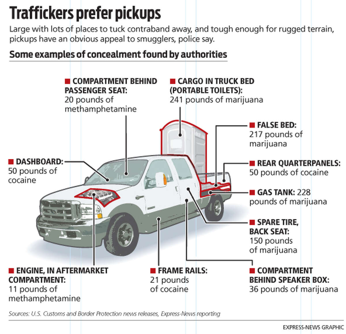 cartels targeting pickups cartels targeting pickups