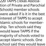 TAPPS again says 'no' to Muslims - San Antonio Express-News