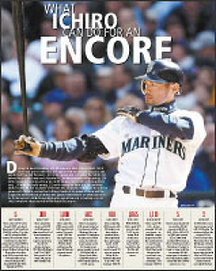 What Ichiro can do for an encore -- a special downloadable poster (207K PDF)