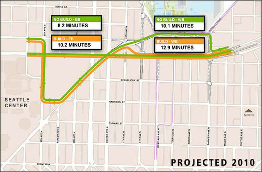 Fourth Avenue North / Roy Street / Mercer Streetto and from Interstate 5: Travel time estimates for 2010, based on a draft city study.Note that eastbound (EB) and westbound (WB) travel times would increase if Mercer is widened. Photo: City Of Seattle
