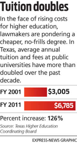 No frills' coming style for colleges? - San Antonio Express-News