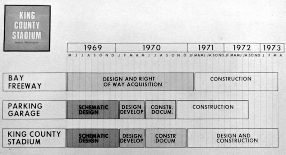 The December 1969 time schedule for deisgn and contstruction of a proposed domed stadium and Bay Freeway. Photo: P-I File