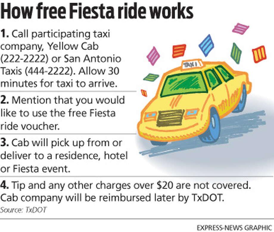 Taxi San Antonio >> Taxi Voucher Program Gets In Gear San Antonio Express News