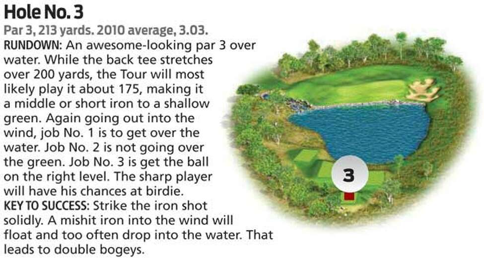 AT&T Oaks Course Guide Hole 3