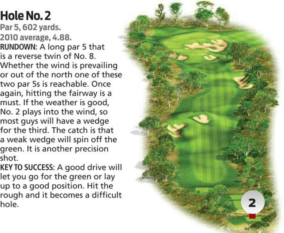 AT&T Oaks Course Guide Hole 2