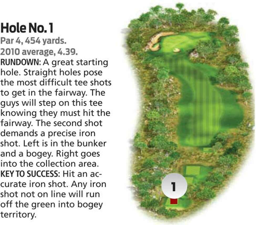 AT&T Oaks Course Guide Hole 1