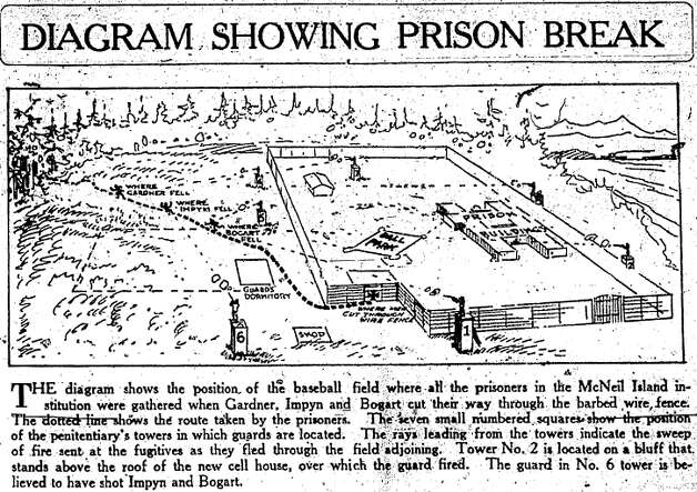 A Sept. 8, 1921 Seattle P-I diagram of how Roy Gardner escaped from McNeil Island. Photo: Seattlepi.com File