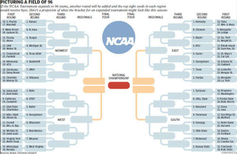 A suggested expansion to 96 teams would bring a bracket that looks like this. Photo: Jay Carr, Chronicle