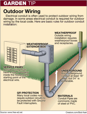 basic outdoor wiring comes with safety precautions houston chronicle