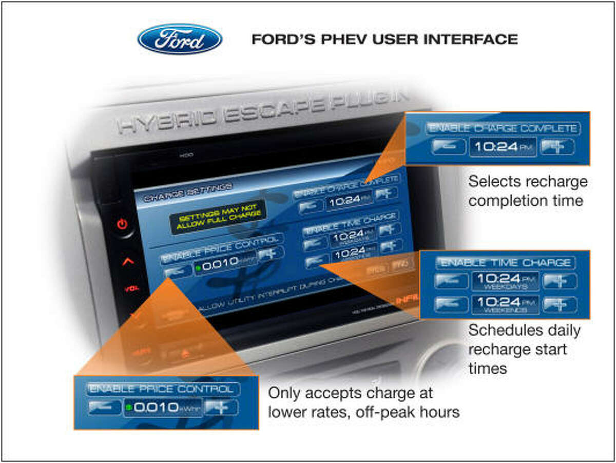 Ford envisions the battery-charging process to be as simple as making a few selections on the vehicle's PHEV User Interface display screen.