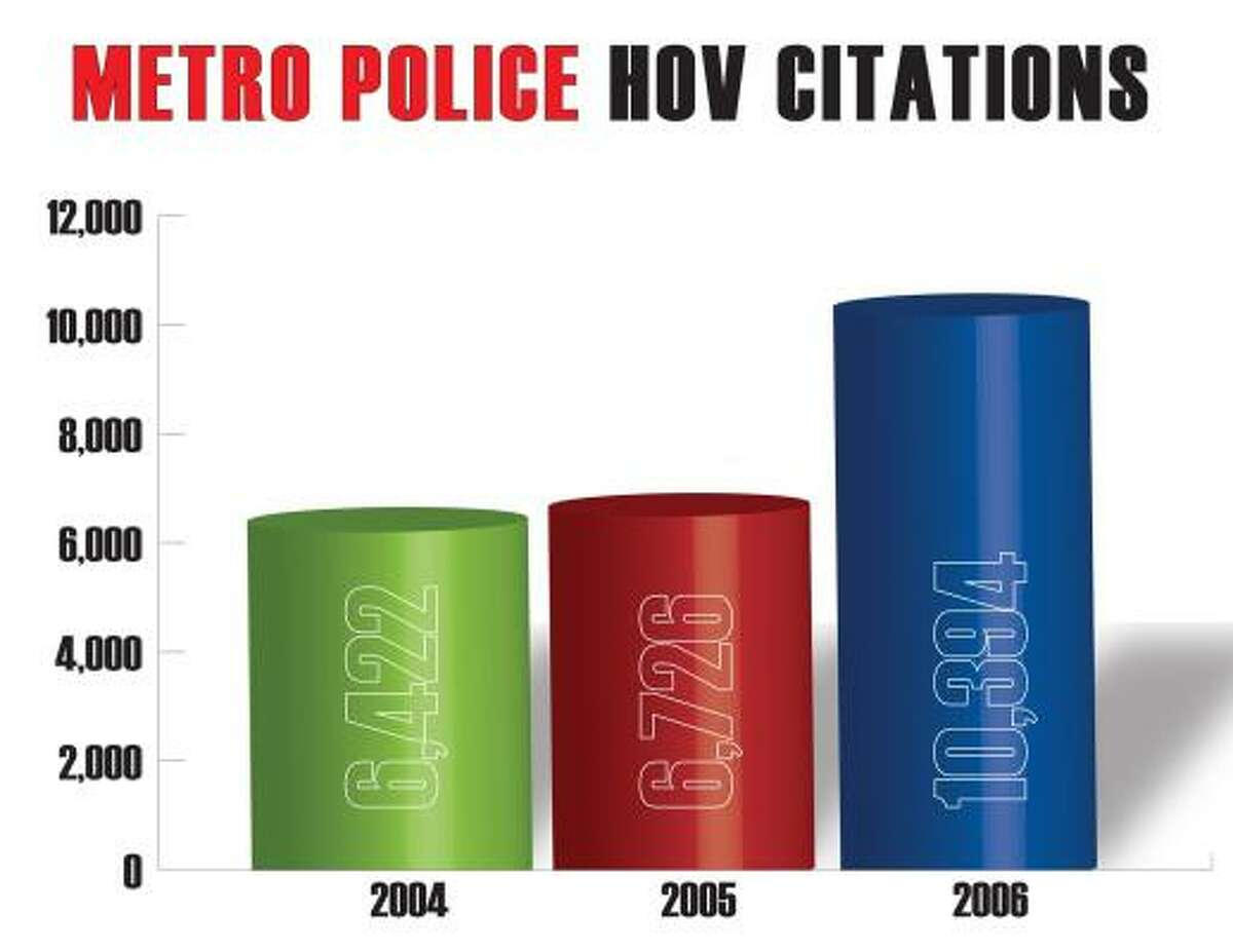 This image shows the increase in HOV citations.