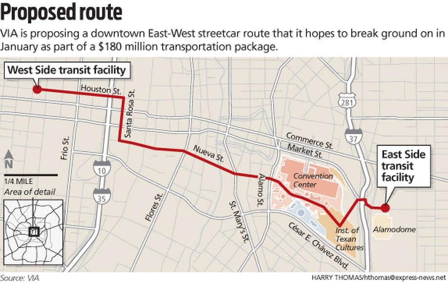 Streetcar line Photo: Express-News Graphic