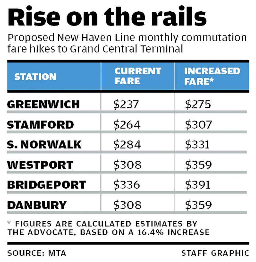 Proposed New Haven Line monthly communication fare hikes to Grand Central Terminal. Photo: Tim Guzda