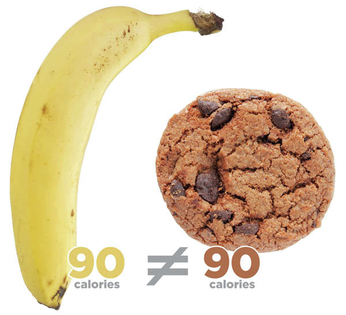 While a sugar-or fat-free cookie and a banana might have the same calorie count, their nutritional value is wildly different. (Photos: Dreamstime.com. Banana, (c) Iskander1; Cookie, (c) Ferli Achirulli Kamaruddin.)