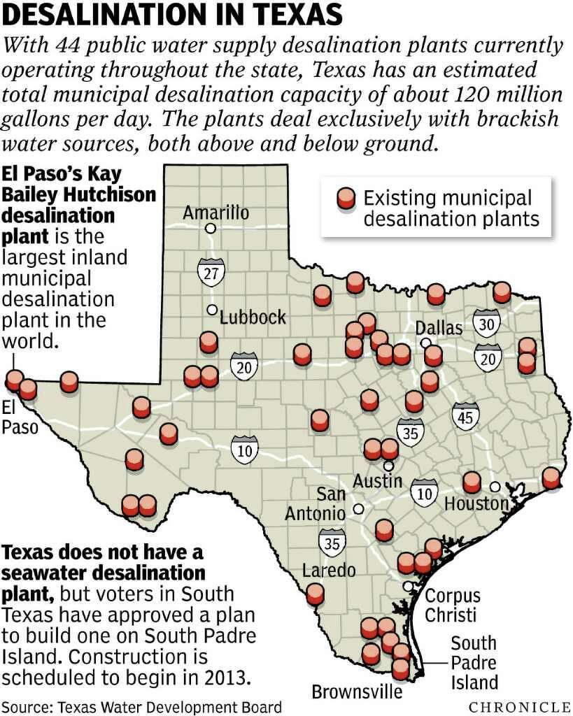 Desalination a big part of Texas water future Houston Chronicle