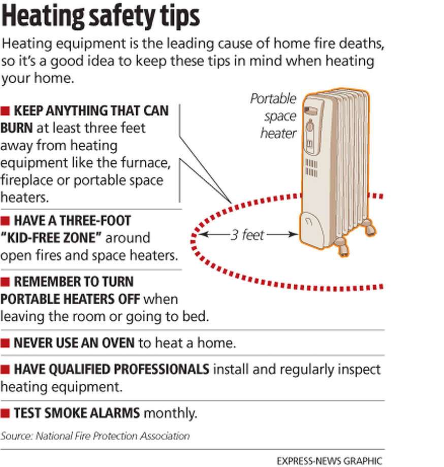 Your Home Heating Safety Tips