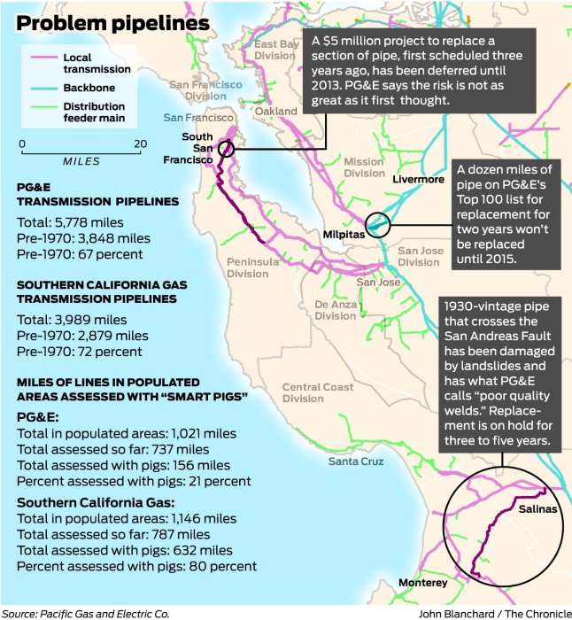 Welds Put Most Of Pge Pipelines At Risk Of Failure Sfgate