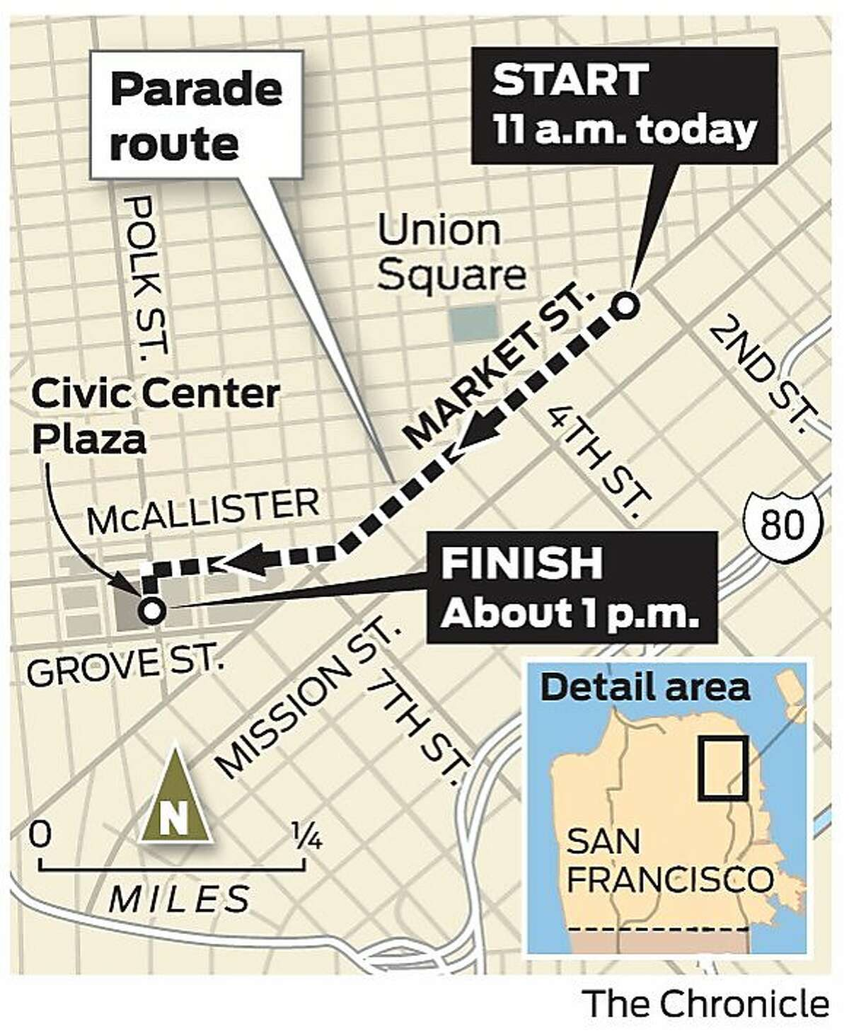 San Francisco Veteran's Day Parade