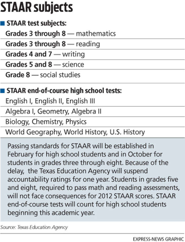 Districts getting ready for new test - San Antonio Express-News