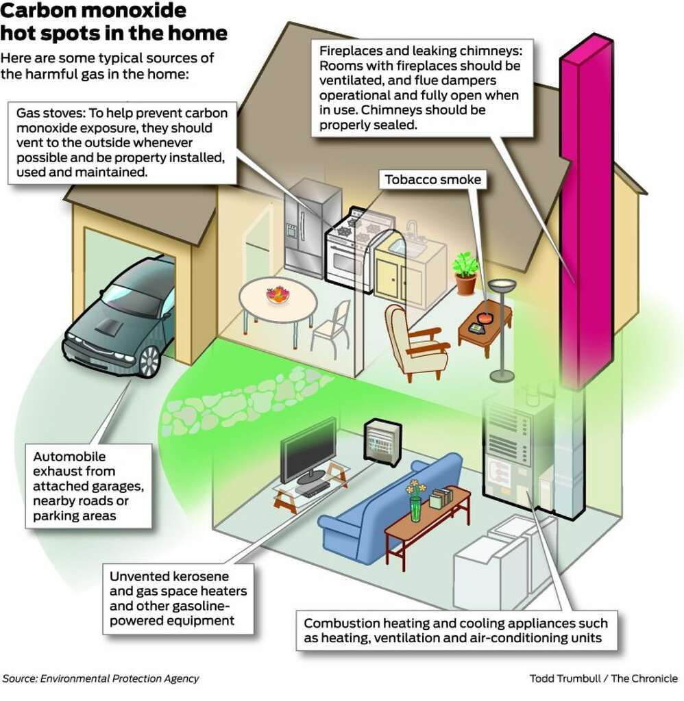 carbon monoxide detectors required by law july 1 sfgate
