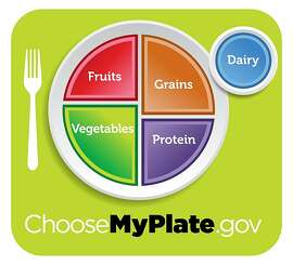 The federal government unveiled its new food icon, MyPlate, to serve as a reminder to help consumers make healthier food choices on June 2, 2011. MyPlate is a new generation icon with the intent to prompt consumers to think about building a healthy plate at meal times and to seek more information to help them do that by going to www.ChooseMyPlate.gov. The new MyPlate icon emphasizes the fruit, vegetable, grains, protein and dairy food groups.