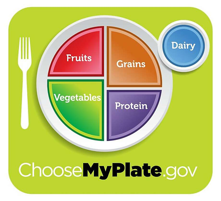 The federal government unveiled its new food icon, MyPlate, to serve as a reminder to help consumers make healthier food choices on June 2, 2011. MyPlate is a new generation icon with the intent to prompt consumers to think about building a healthy plate at meal times and to seek more information to help them do that by going to www.ChooseMyPlate.gov. The new MyPlate icon emphasizes the fruit, vegetable, grains, protein and dairy food groups. Photo: Usda