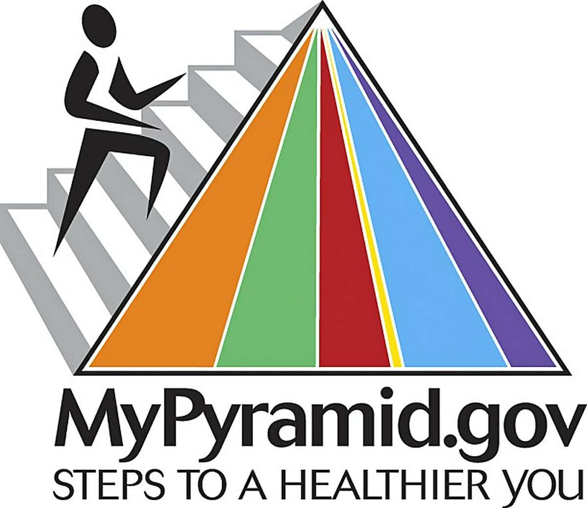 MyPyramid, released by the United States Department of Agriculture on April 19, 2005, in an undated handout image. The Obama administration is about to ditch the food pyramid, and in its place officials are dishing up a, plate-shaped symbol, which is meant to give consumers a fast, simple reminder of the basics of a healthy diet.