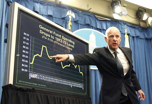 "Jerry Brown, governor of California, introduces his revised 2011-2012 fiscal year budget proposal at the State Capitol in Sacramento, California, U.S., on Monday, May. 16, 2011. California's economy is ""on the mend,"" driving revenue $6.6 billion higher than forecast through fiscal 2012, reducing the deficit of the most populous U.S. state and trimming the need for higher taxes, Brown said. Photographer: Ken James/Bloomberg *** Local Caption *** Jerry Brown Photo: Ken James, Bloomberg"