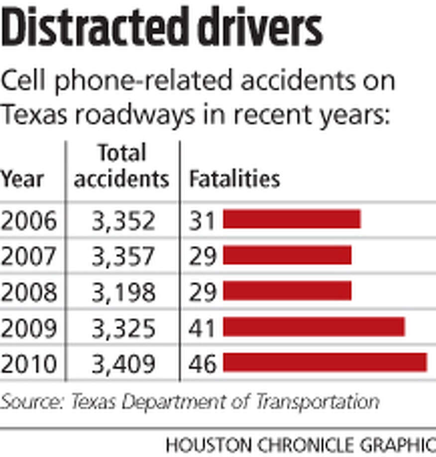 Chronicle Rental Finder: Ban Urged On Use Of Cellphones By Drivers