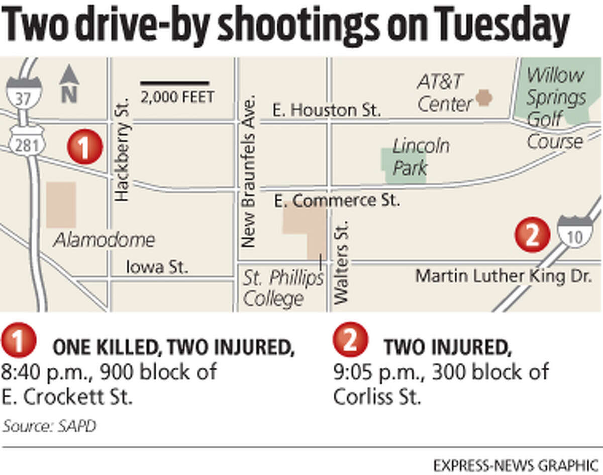 Two drive-by shootings on Tuesday