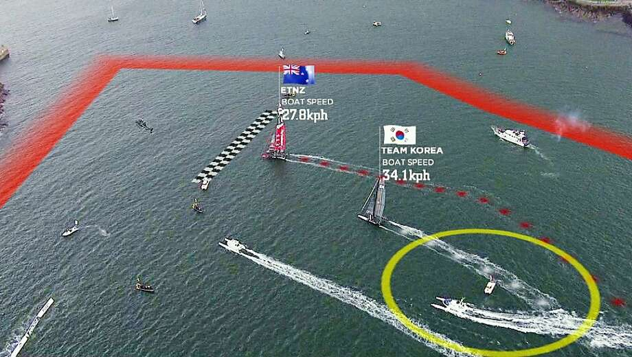 SportVision image from America's Cup World Series in Plymouth, England, in September 2011. Photo: SportVision