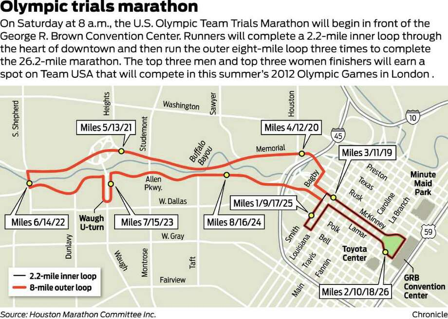 Weather helps course for Olympic marathon trials Houston Chronicle
